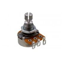 ALLPARTS EP-4482-000 50K Ceter Detent Audio Mini Pot