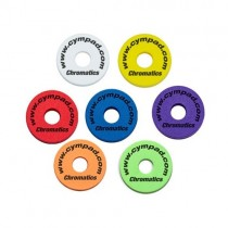 Cympad Chromatics Set 40/15 mm - 5 Pack - Yellow
