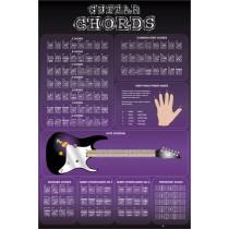 Guitar Chords - Plakat 43